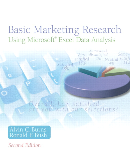 product selection for marketing research analysis Why market research and analysis is important for business success market research plays a vital role in achieving your business goals  (for existing products.