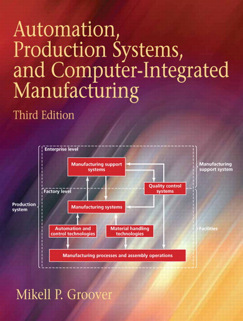 Computer Integrated Manufacturing 3rd Edition