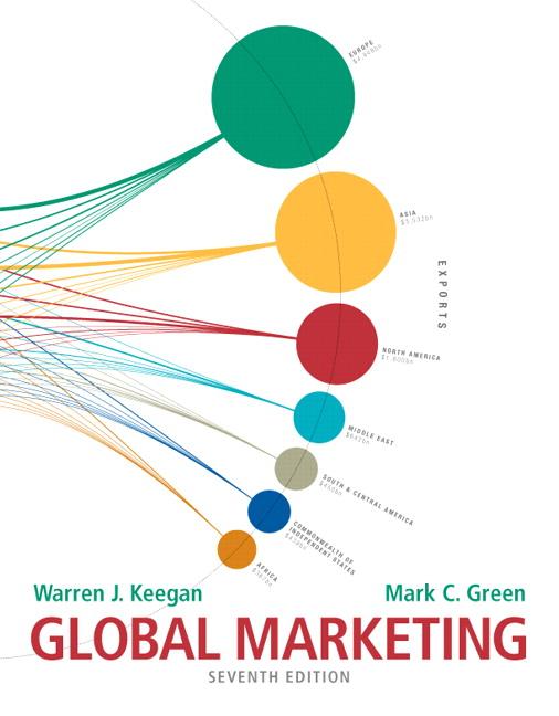 global marketing keegan 8th edition free pdf