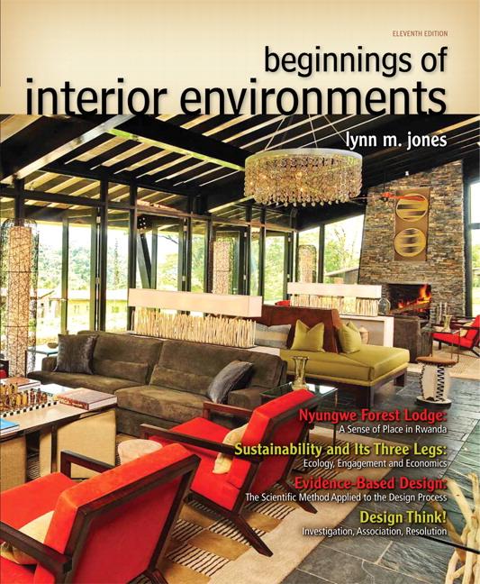 Fashion & Interior Design