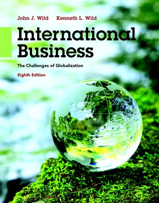 Wild & Wild, International Business: The Challenges of