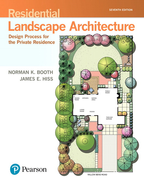 Booth Hiss Residential Landscape Architecture Design Process