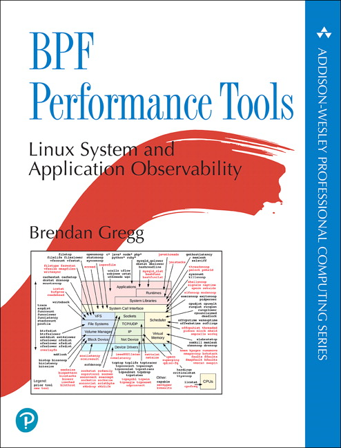 BPF Performance Tools