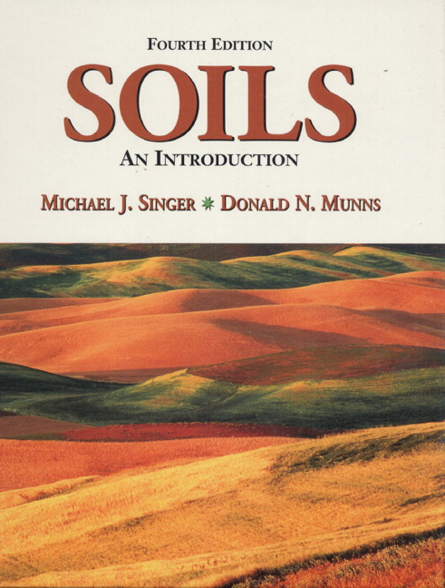 Singer munns soils an introduction pearson for Soil as a resource introduction