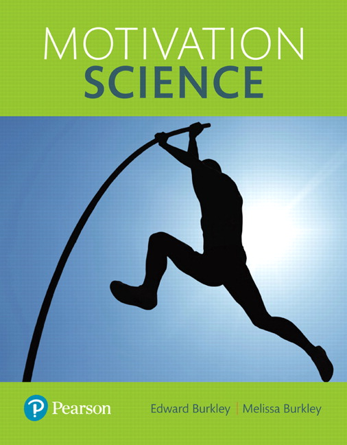 Motivation Science