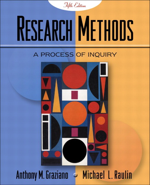 methods of inquiry - a brief presentation on method of agreement and method of difference (2 out of mill's 5 canons) - for ustgs 1st semester 2013-14.