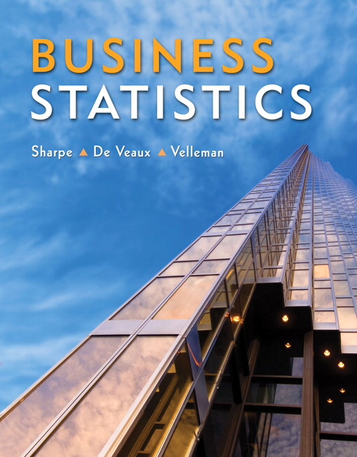 business stat