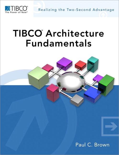 TIBCO Architecture Fundamentals